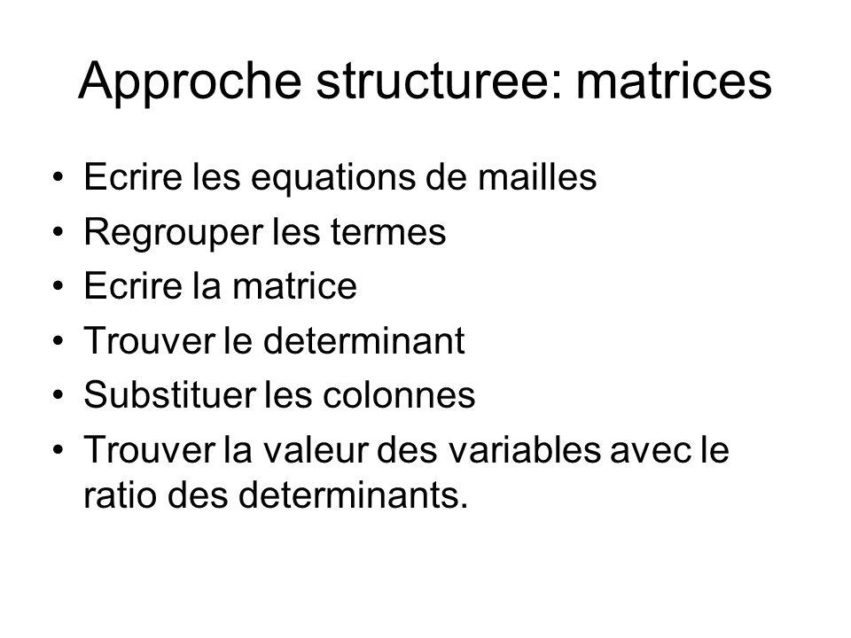 Approche structuree: matrices Ecrire les equations de mailles Regrouper les termes Ecrire la matrice Trouver le determinant Substituer les colonnes Tr