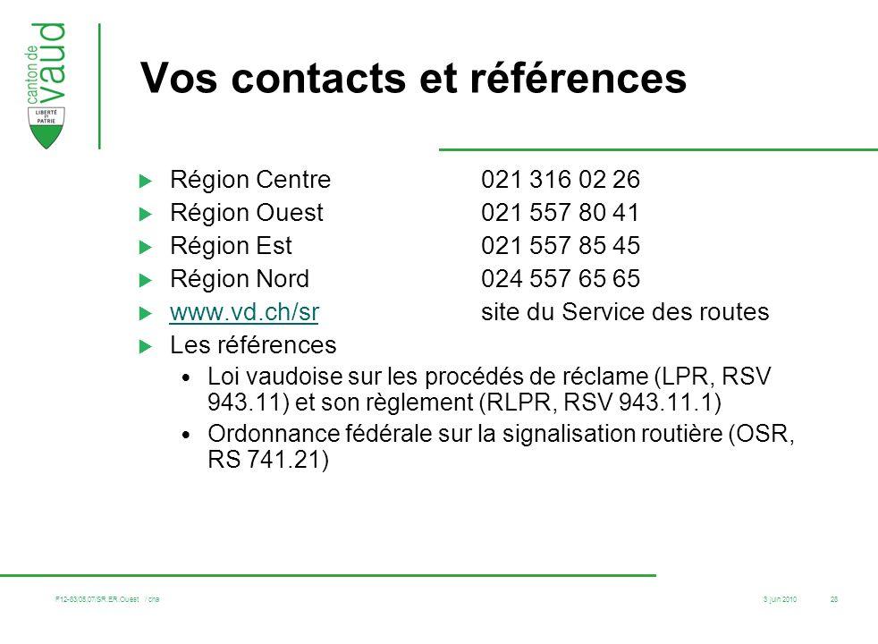 3 juin 2010 F12-83/05.07/SR.ER.Ouest / cha 28 Vos contacts et références Région Centre 021 316 02 26 Région Ouest021 557 80 41 Région Est021 557 85 45