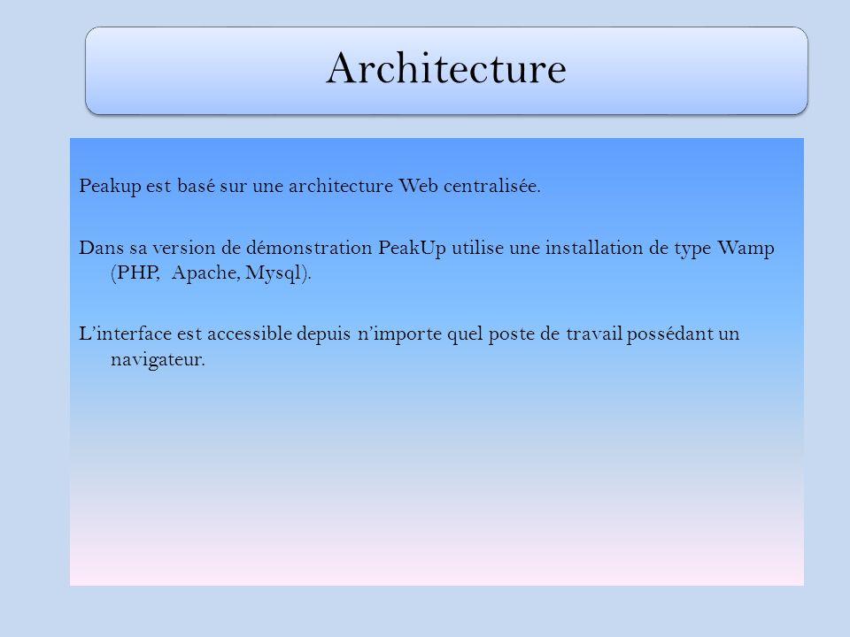Architecture Peakup est basé sur une architecture Web centralisée. Dans sa version de démonstration PeakUp utilise une installation de type Wamp (PHP,