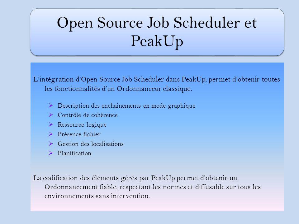 Open Source Job Scheduler et PeakUp Lintégration dOpen Source Job Scheduler dans PeakUp, permet dobtenir toutes les fonctionnalités dun Ordonnanceur c