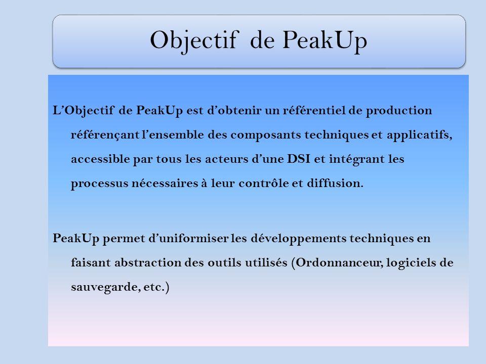 Principes de fonctionnement Peakup peut être utilisé de deux façons différentes : Collecte dun référentiel existant par les injecteurs PeakUp Ordonnancement (4 Ordonnanceurs disponibles (TWS, $Universe, Control-M, OJS) Shell Variables Fichiers Configuration technique Implémentation manuelle