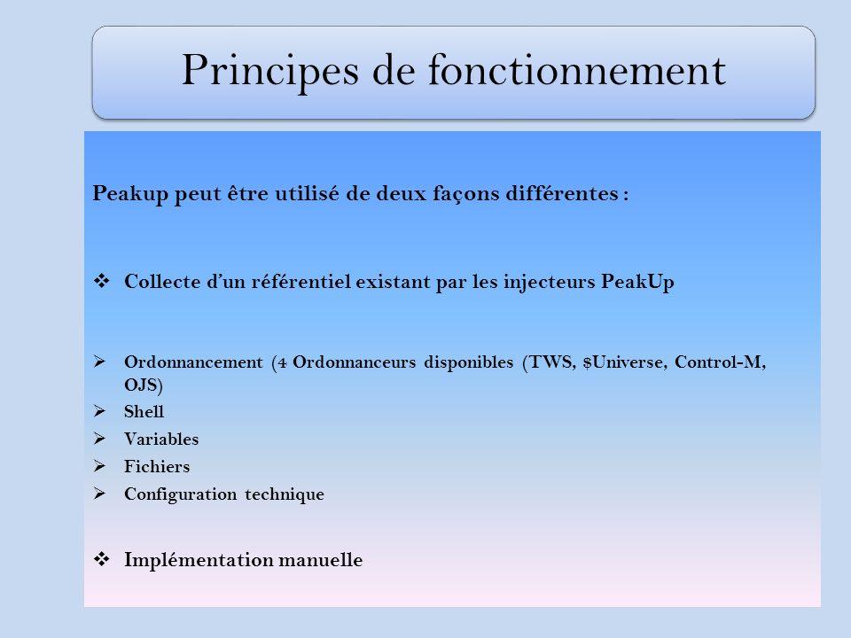 Principes de fonctionnement Peakup peut être utilisé de deux façons différentes : Collecte dun référentiel existant par les injecteurs PeakUp Ordonnan