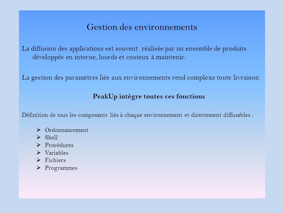 Gestion des environnements La diffusion des applications est souvent réalisée par un ensemble de produits développés en interne, lourds et couteux à m