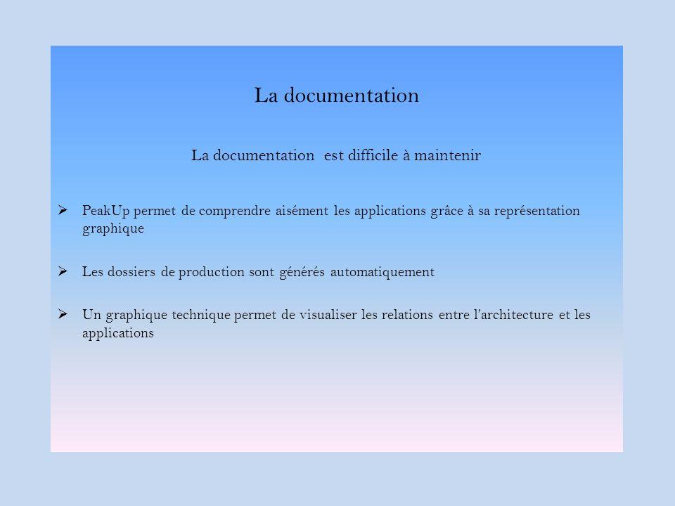 La documentation La documentation est difficile à maintenir PeakUp permet de comprendre aisément les applications grâce à sa représentation graphique