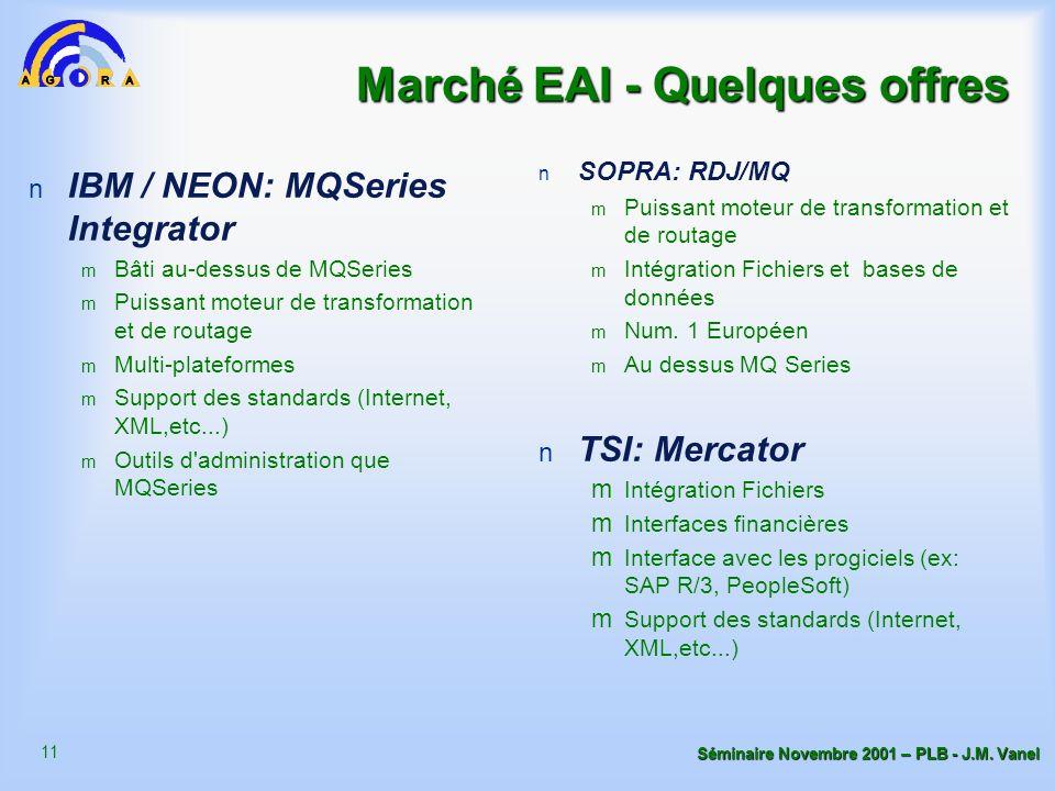 11 Séminaire Novembre 2001 – PLB - J.M. Vanel Marché EAI - Quelques offres n IBM / NEON: MQSeries Integrator m Bâti au-dessus de MQSeries m Puissant m