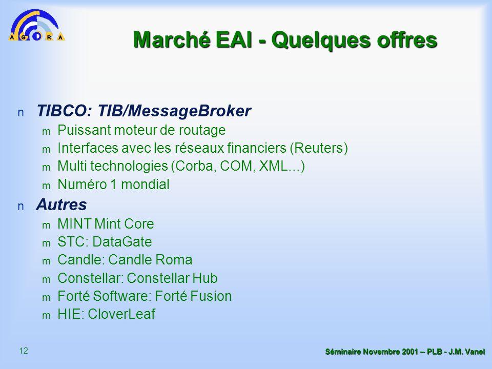 12 Séminaire Novembre 2001 – PLB - J.M. Vanel Marché EAI - Quelques offres n TIBCO: TIB/MessageBroker m Puissant moteur de routage m Interfaces avec l