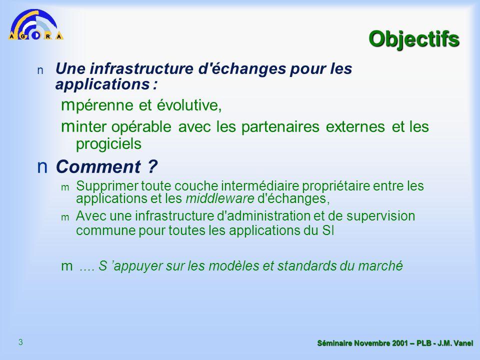 3 Séminaire Novembre 2001 – PLB - J.M. Vanel Objectifs n Une infrastructure d'échanges pour les applications : m pérenne et évolutive, m inter opérabl