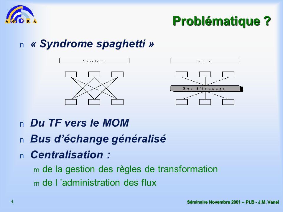 4 Séminaire Novembre 2001 – PLB - J.M. Vanel Problématique ? n « Syndrome spaghetti » n Du TF vers le MOM n Bus déchange généralisé n Centralisation :