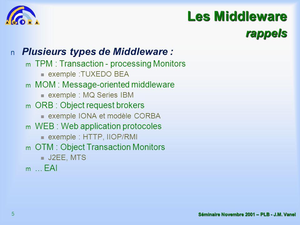5 Séminaire Novembre 2001 – PLB - J.M. Vanel Les Middleware rappels n Plusieurs types de Middleware : m TPM : Transaction - processing Monitors exempl