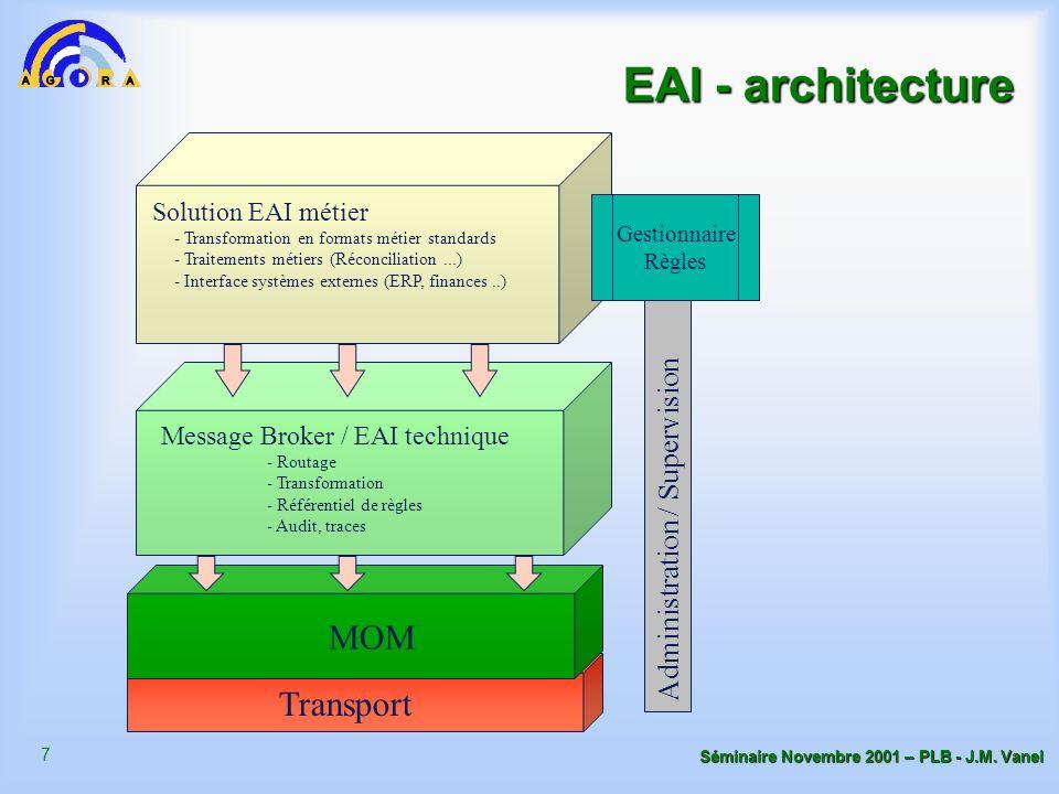 7 Séminaire Novembre 2001 – PLB - J.M. Vanel EAI - architecture Transport MOM Solution EAI métier - Transformation en formats métier standards - Trait