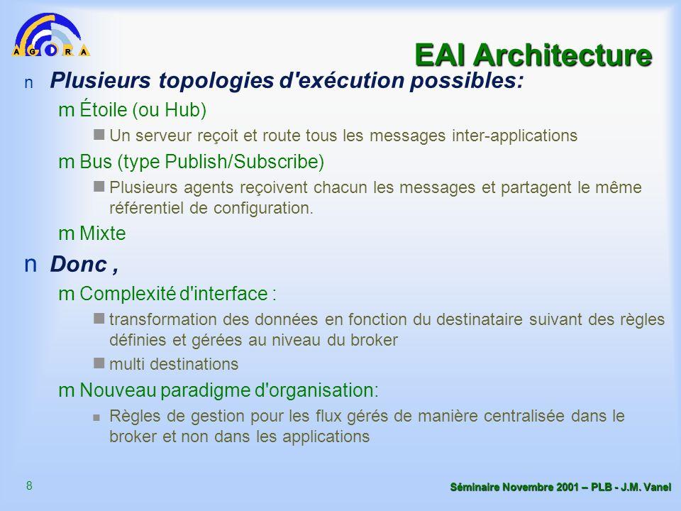 8 Séminaire Novembre 2001 – PLB - J.M. Vanel EAI Architecture n Plusieurs topologies d'exécution possibles: m Étoile (ou Hub) Un serveur reçoit et rou