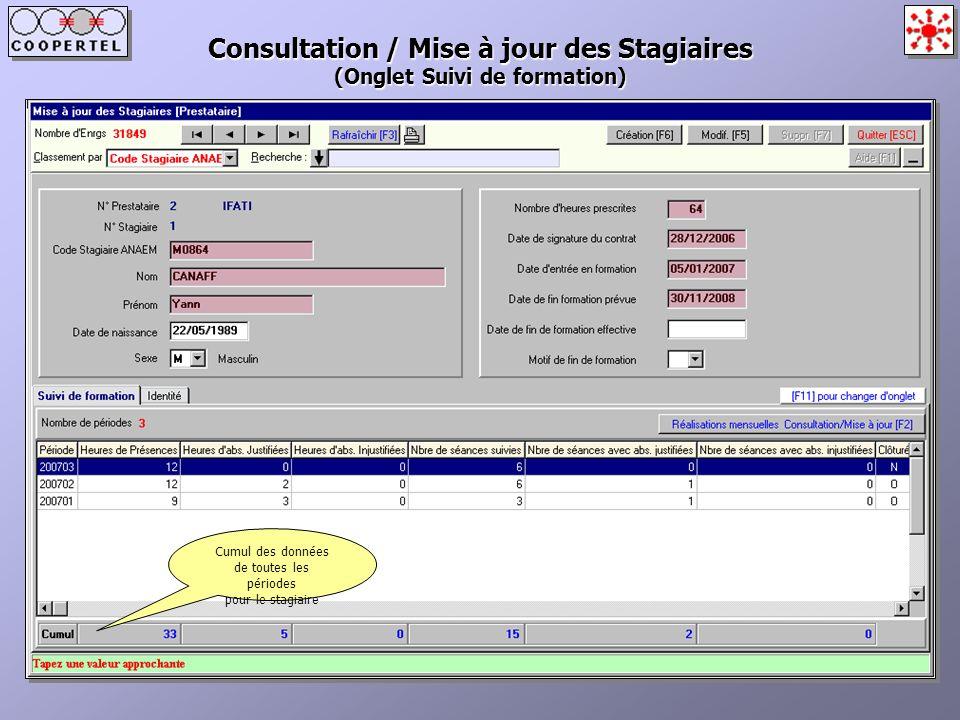 Consultation / Mise à jour des Stagiaires (Onglet Suivi de formation) Cumul des données de toutes les périodes pour le stagiaire
