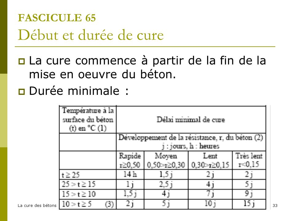 La cure des bétons - EFB33 FASCICULE 65 Début et durée de cure La cure commence à partir de la fin de la mise en oeuvre du béton. Durée minimale :