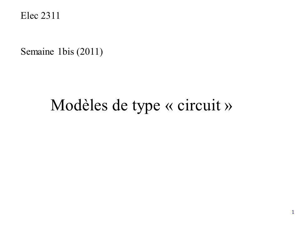 Deux types de modèles Modèles « circuit » : une coordonnée au plus (le temps) utilisation plus rapide et simple impossibilité de tenir compte des dimensions géométriques Modèles « champ » : jusqu à 4 coordonnées (t, x, y et z ) lents et compliqués, mais incontournables pour la conception Utilisation simultanée des deux types de modèles on profite des avantages des deux types nécessité de règles de correspondance explicites Conseil : quand deux modèles sont utilisés, bien distinguer (y compris dans les documents) les parties de l étude utilisant l un ou l autre des modèles, ainsi que les parties effectuant la mise en correspondance.
