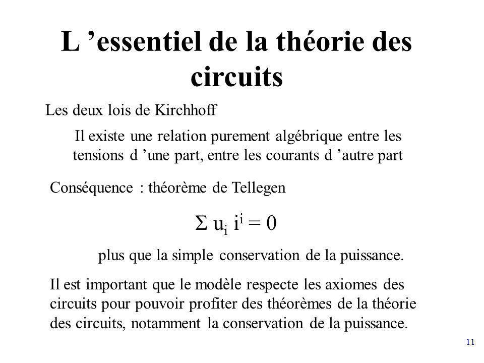 11 L essentiel de la théorie des circuits Les deux lois de Kirchhoff Il existe une relation purement algébrique entre les tensions d une part, entre l