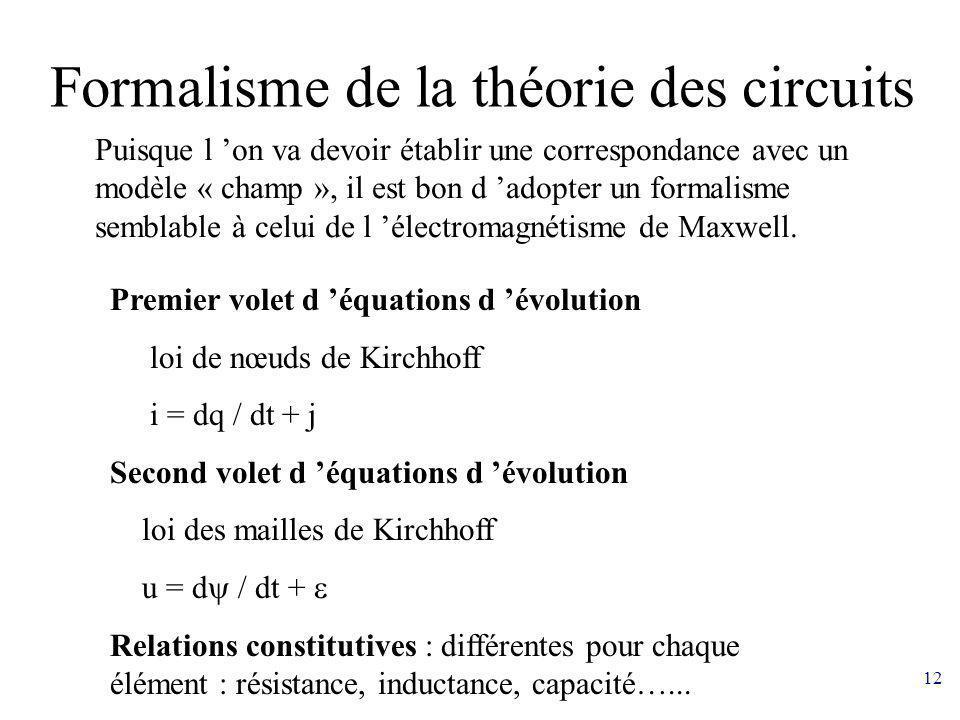 12 Formalisme de la théorie des circuits Puisque l on va devoir établir une correspondance avec un modèle « champ », il est bon d adopter un formalism
