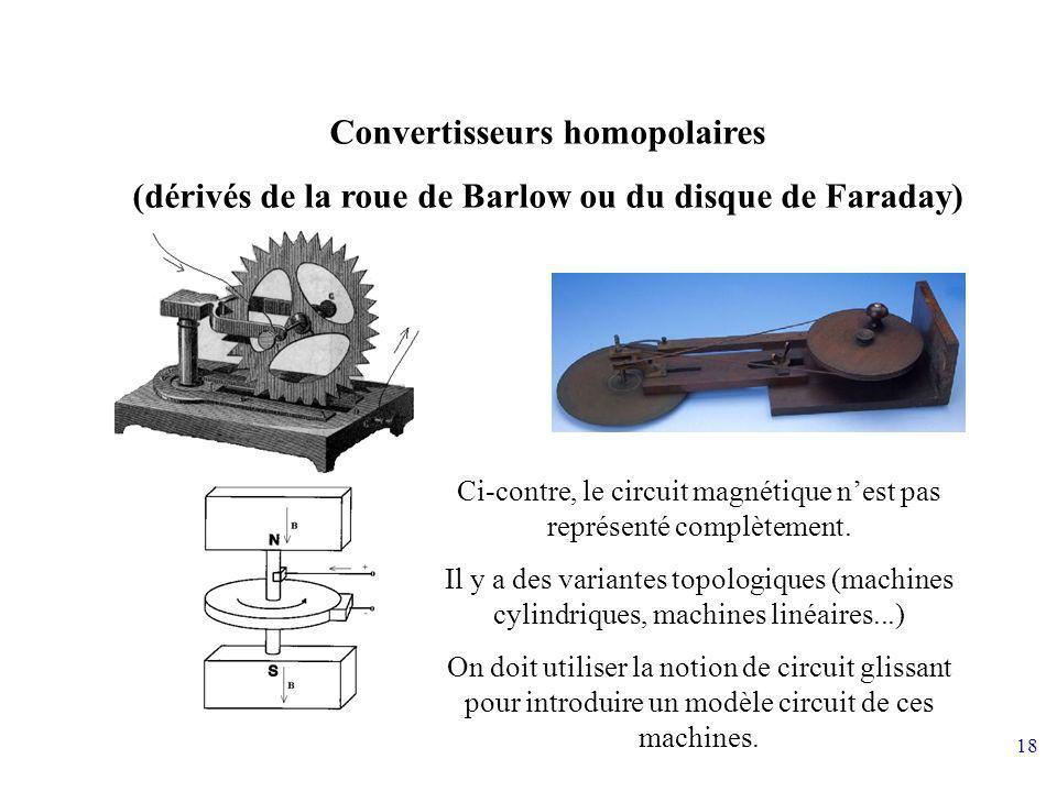 18 Convertisseurs homopolaires (dérivés de la roue de Barlow ou du disque de Faraday) Ci-contre, le circuit magnétique nest pas représenté complètemen