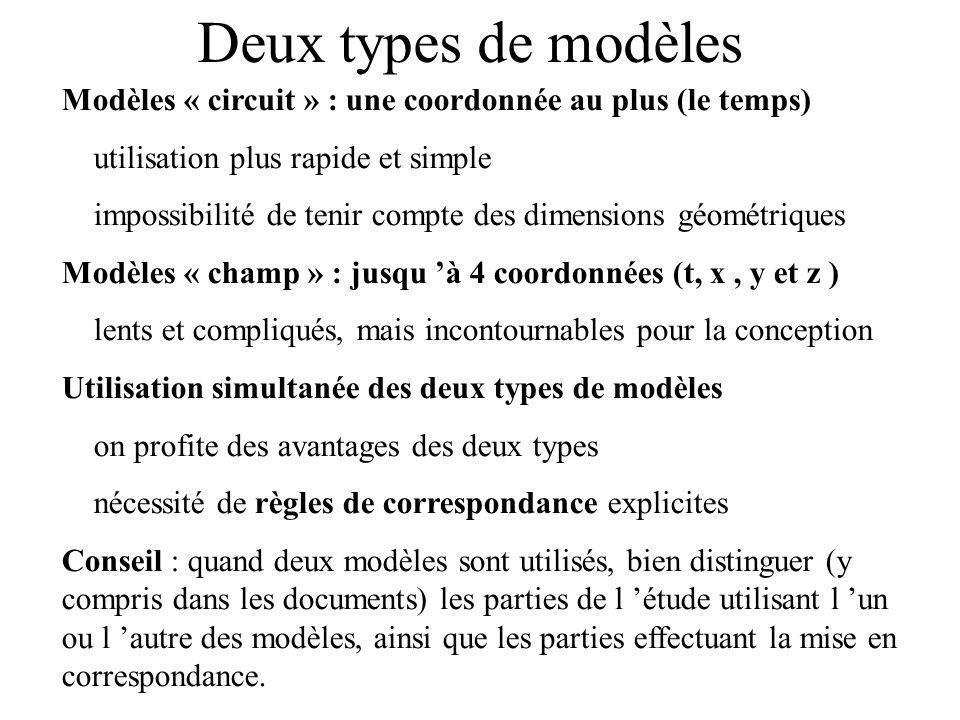 Deux types de modèles Modèles « circuit » : une coordonnée au plus (le temps) utilisation plus rapide et simple impossibilité de tenir compte des dime