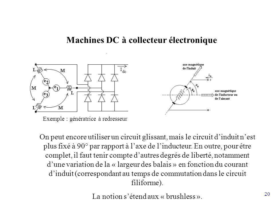 20 Machines DC à collecteur électronique Exemple : génératrice à redresseur On peut encore utiliser un circuit glissant, mais le circuit dinduit nest