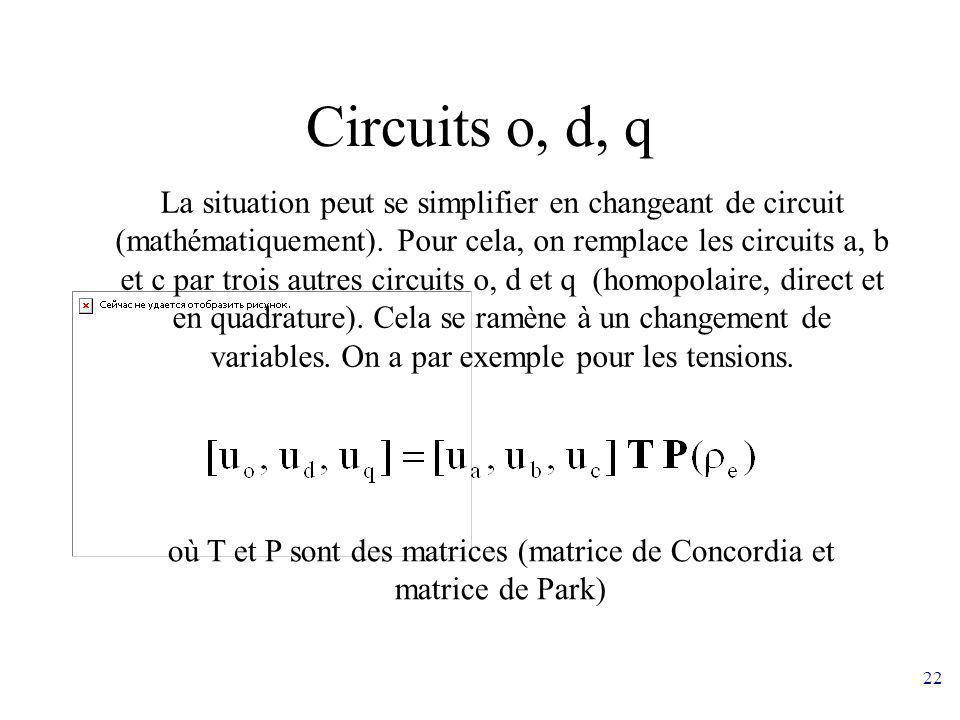 22 Circuits o, d, q La situation peut se simplifier en changeant de circuit (mathématiquement). Pour cela, on remplace les circuits a, b et c par troi
