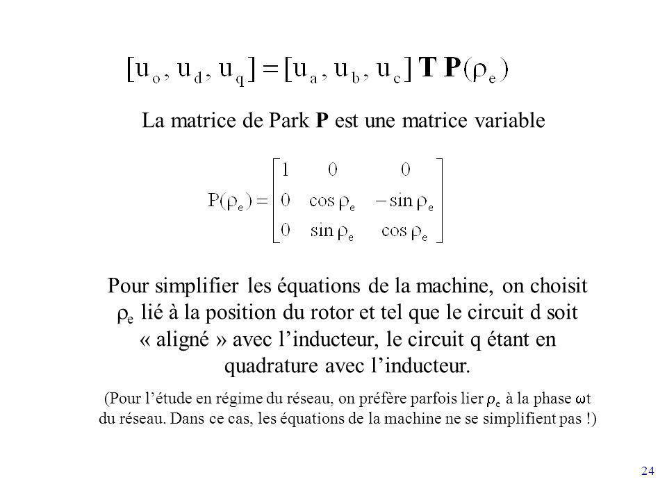 24 La matrice de Park P est une matrice variable Pour simplifier les équations de la machine, on choisit e lié à la position du rotor et tel que le ci
