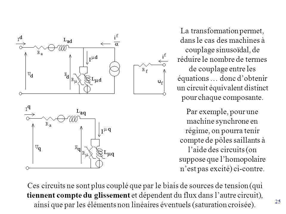25 La transformation permet, dans le cas des machines à couplage sinusoïdal, de réduire le nombre de termes de couplage entre les équations … donc dob