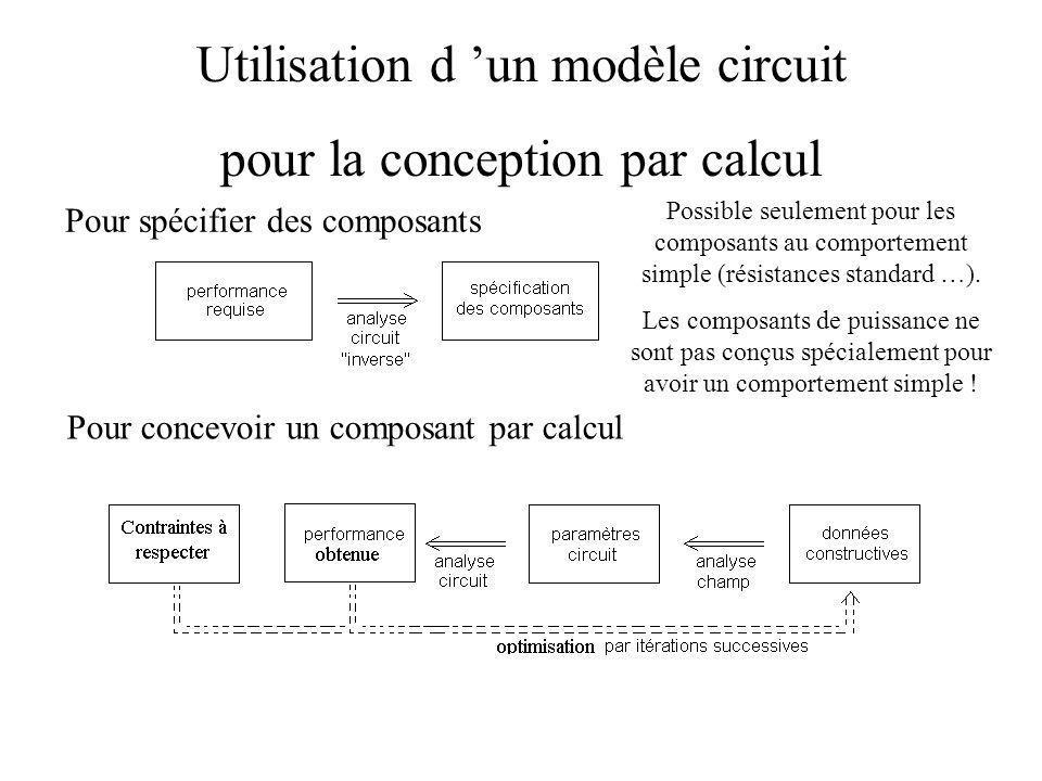 Utilisation d un modèle circuit pour la conception par calcul Pour spécifier des composants Pour concevoir un composant par calcul Possible seulement
