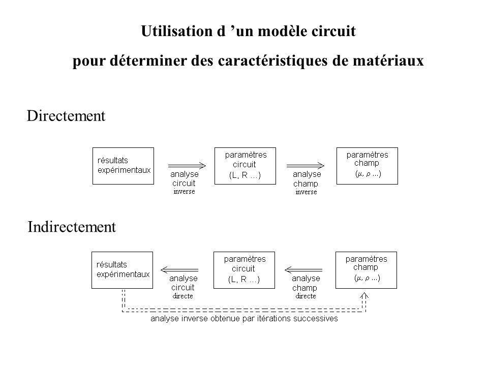 Utilisation d un modèle circuit pour déterminer des caractéristiques de matériaux Directement Indirectement