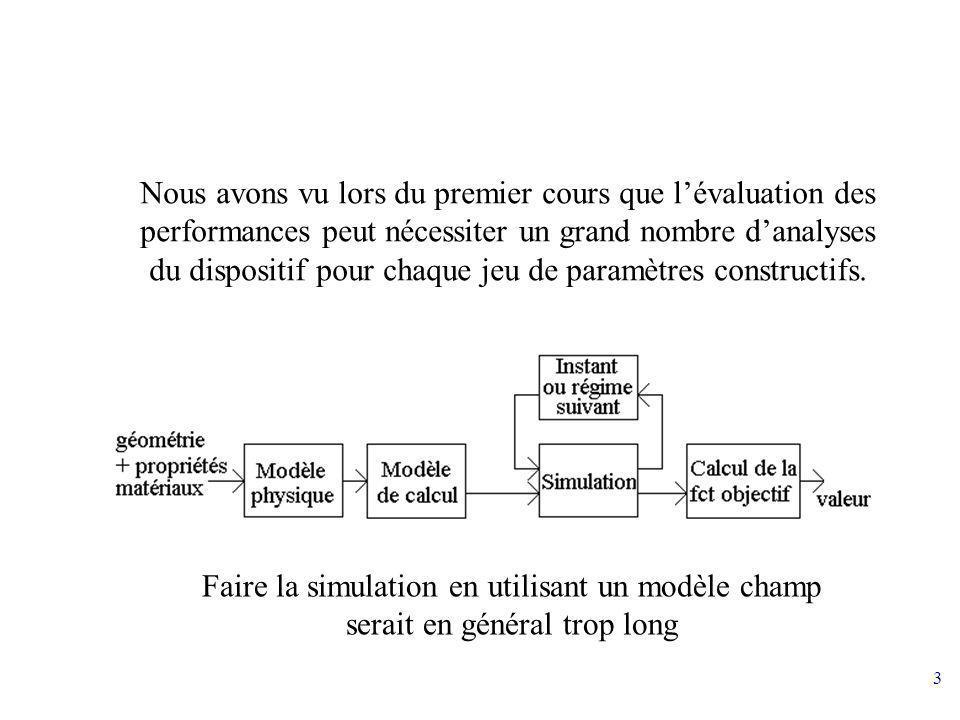 3 Nous avons vu lors du premier cours que lévaluation des performances peut nécessiter un grand nombre danalyses du dispositif pour chaque jeu de para