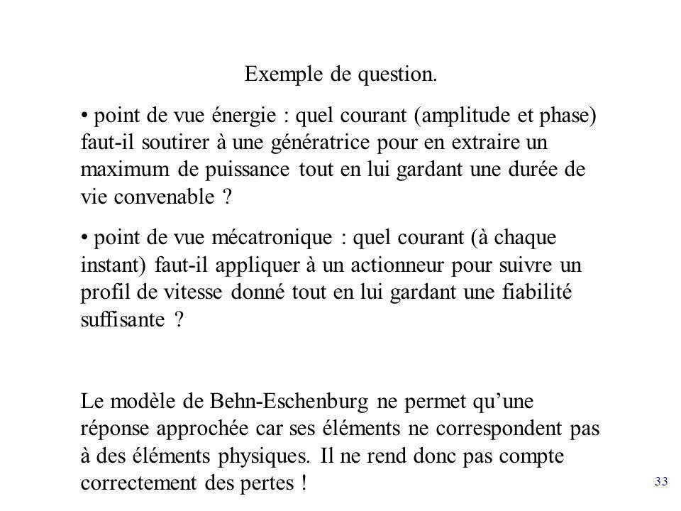 33 Exemple de question. point de vue énergie : quel courant (amplitude et phase) faut-il soutirer à une génératrice pour en extraire un maximum de pui