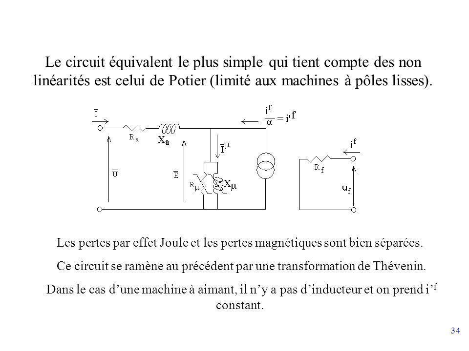 34 Le circuit équivalent le plus simple qui tient compte des non linéarités est celui de Potier (limité aux machines à pôles lisses). Les pertes par e