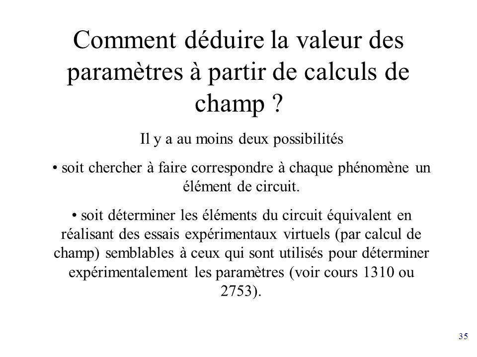 35 Comment déduire la valeur des paramètres à partir de calculs de champ ? Il y a au moins deux possibilités soit chercher à faire correspondre à chaq