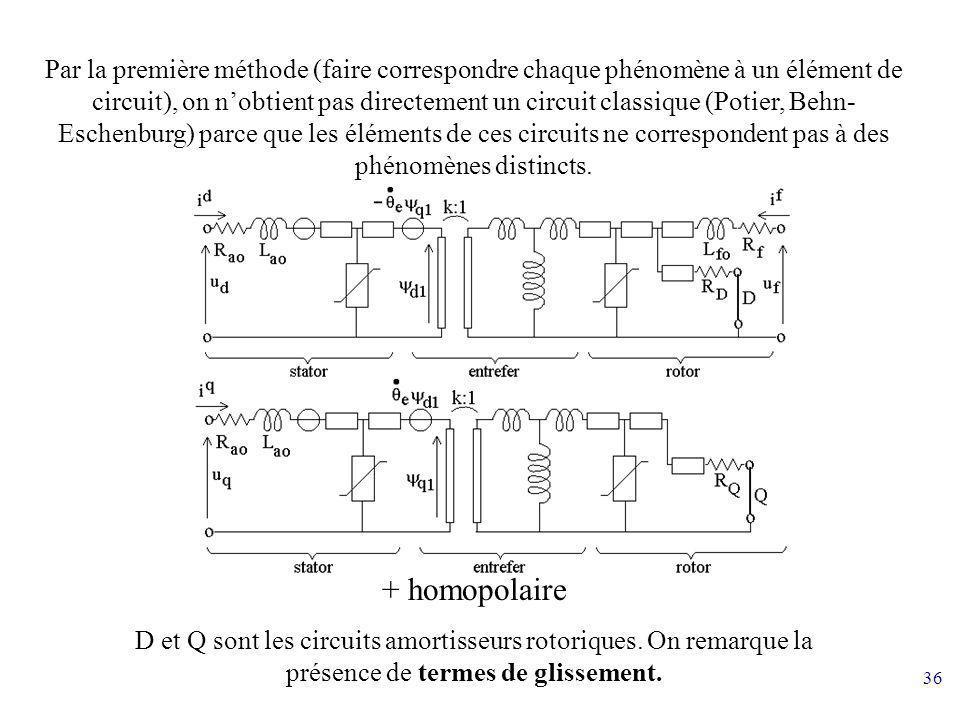 36 + homopolaire D et Q sont les circuits amortisseurs rotoriques. On remarque la présence de termes de glissement. Par la première méthode (faire cor