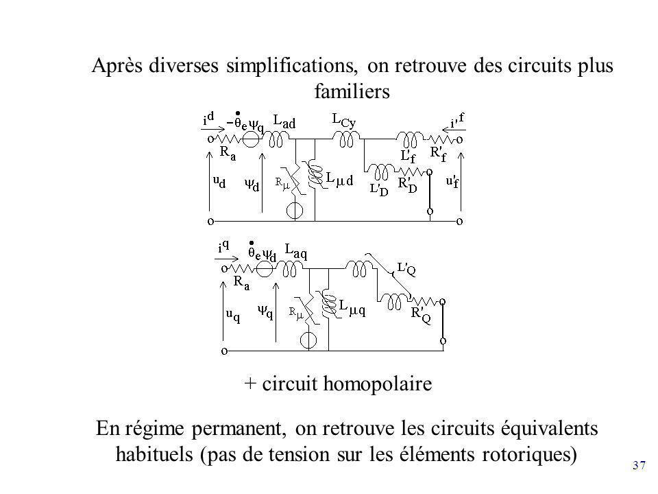 37 Après diverses simplifications, on retrouve des circuits plus familiers + circuit homopolaire En régime permanent, on retrouve les circuits équival