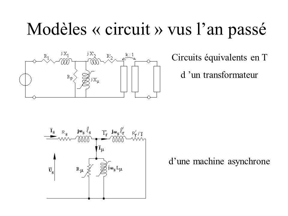 Modèles « circuit » vus lan passé Circuits équivalents en T d un transformateur dune machine asynchrone