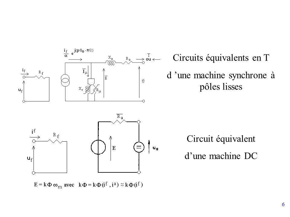 37 Après diverses simplifications, on retrouve des circuits plus familiers + circuit homopolaire En régime permanent, on retrouve les circuits équivalents habituels (pas de tension sur les éléments rotoriques)