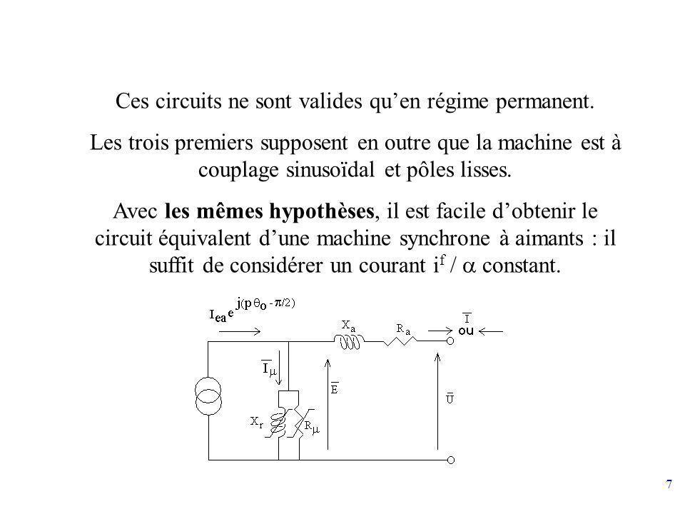 7 Ces circuits ne sont valides quen régime permanent. Les trois premiers supposent en outre que la machine est à couplage sinusoïdal et pôles lisses.
