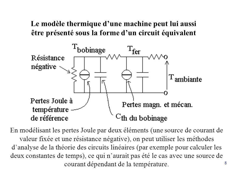 8 Le modèle thermique dune machine peut lui aussi être présenté sous la forme dun circuit équivalent En modélisant les pertes Joule par deux éléments