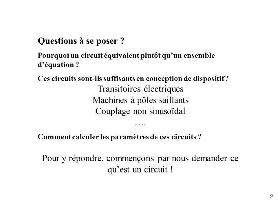 9 Questions à se poser ? Pourquoi un circuit équivalent plutôt quun ensemble déquation ? Ces circuits sont-ils suffisants en conception de dispositif
