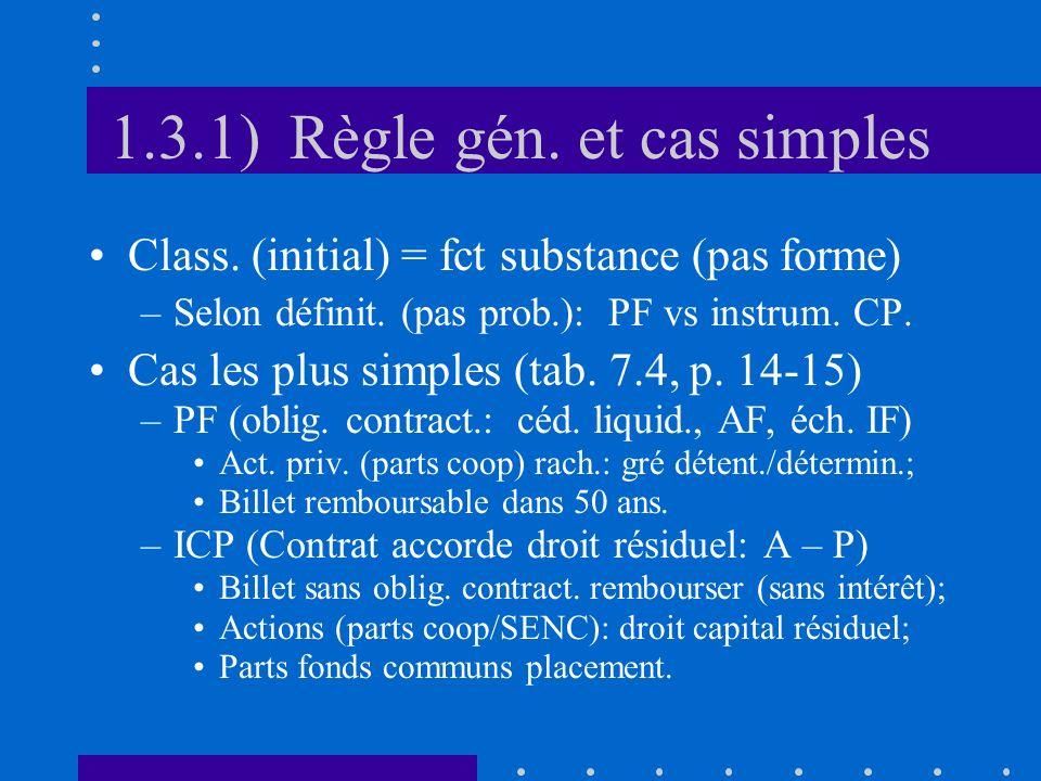 1.3.1) Règle gén. et cas simples Class. (initial) = fct substance (pas forme) –Selon définit.