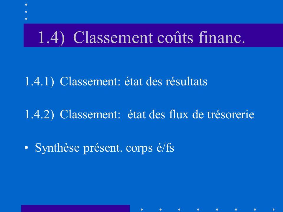 1.4) Classement coûts financ.