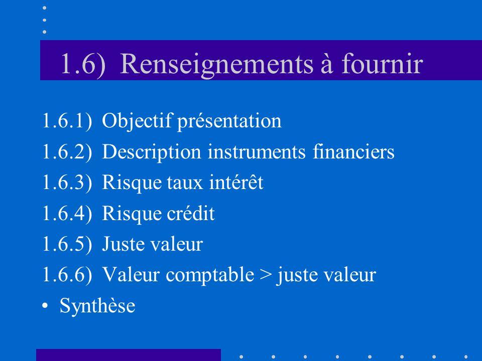1.6) Renseignements à fournir 1.6.1) Objectif présentation 1.6.2) Description instruments financiers 1.6.3) Risque taux intérêt 1.6.4) Risque crédit 1.6.5) Juste valeur 1.6.6) Valeur comptable > juste valeur Synthèse