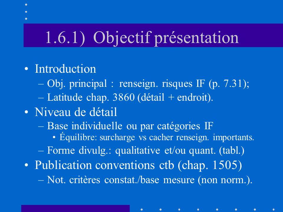 1.6.1) Objectif présentation Introduction –Obj. principal : renseign.