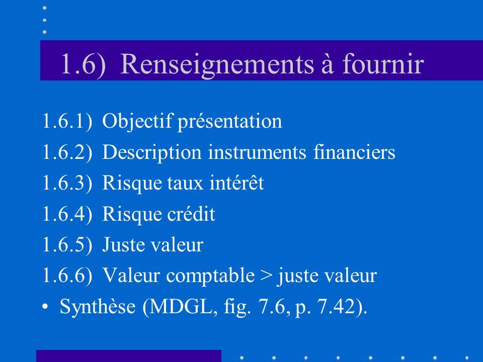 1.6) Renseignements à fournir 1.6.1) Objectif présentation 1.6.2) Description instruments financiers 1.6.3) Risque taux intérêt 1.6.4) Risque crédit 1.6.5) Juste valeur 1.6.6) Valeur comptable > juste valeur Synthèse (MDGL, fig.