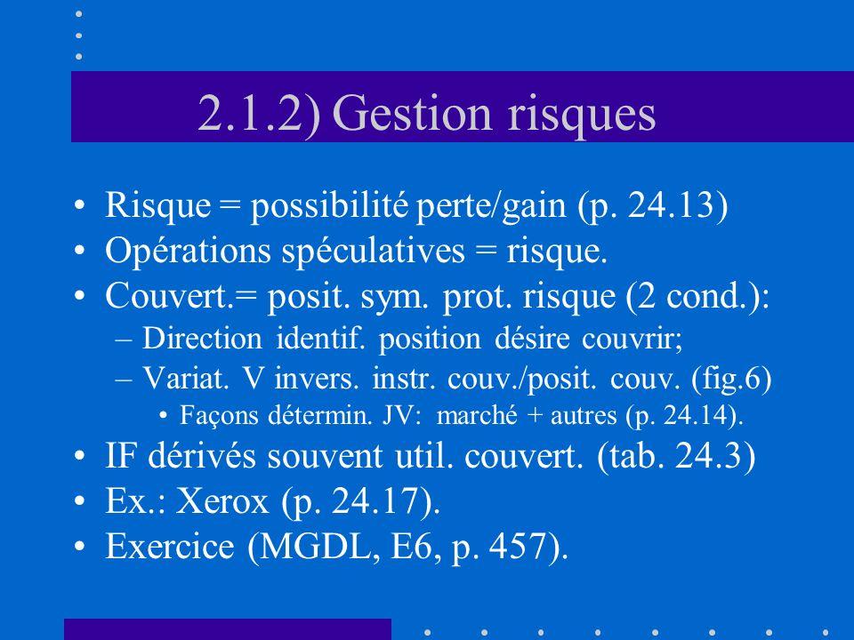 2.1.2) Gestion risques Risque = possibilité perte/gain (p.