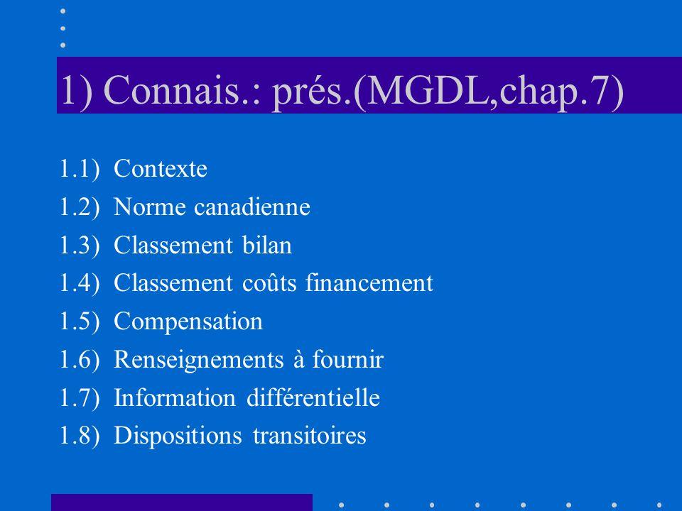 1) Connais.: prés.(MGDL,chap.7) 1.1) Contexte 1.2) Norme canadienne 1.3) Classement bilan 1.4) Classement coûts financement 1.5) Compensation 1.6) Renseignements à fournir 1.7) Information différentielle 1.8) Dispositions transitoires
