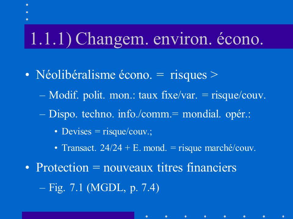 2.1) Divers types IF/gest.risques Introduction –Types IF: primaires/dérivés (chap.