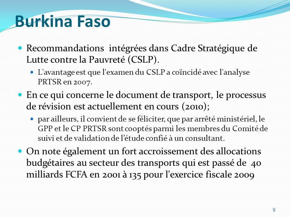 Burkina Faso Recommandations intégrées dans Cadre Stratégique de Lutte contre la Pauvreté (CSLP). L'avantage est que l'examen du CSLP a coïncidé avec