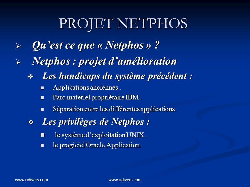 PROJET NETPHOS PROJET NETPHOS Quest ce que « Netphos » ? Quest ce que « Netphos » ? Netphos : projet damélioration Netphos : projet damélioration Les