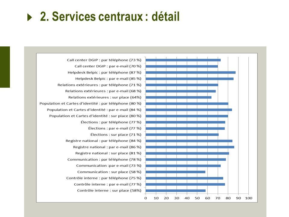2. Services centraux : détail